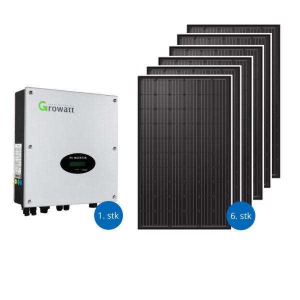 Solcellepakker 1800 watt