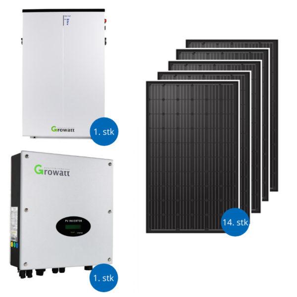 Solcellepakker 4200 watt