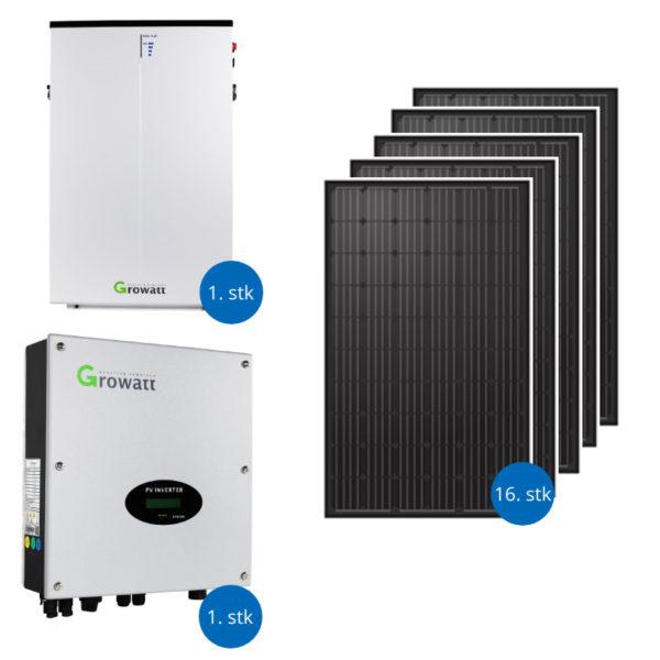 Solcellepakker 4800 watt